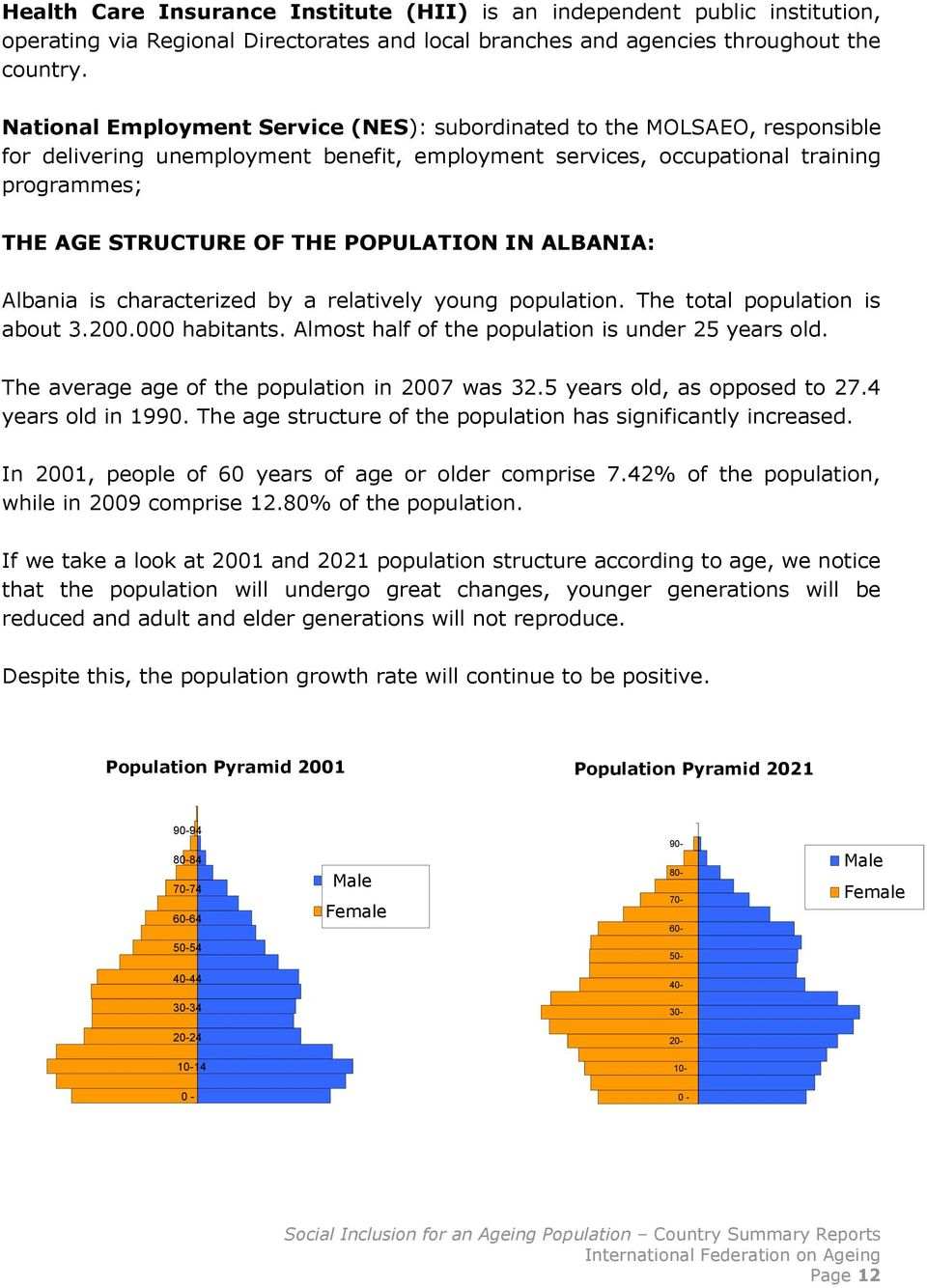 POPULATION IN ALBANIA: Albania is characterized by a relatively young population. The total population is about 3.200.000 habitants. Almost half of the population is under 25 years old.