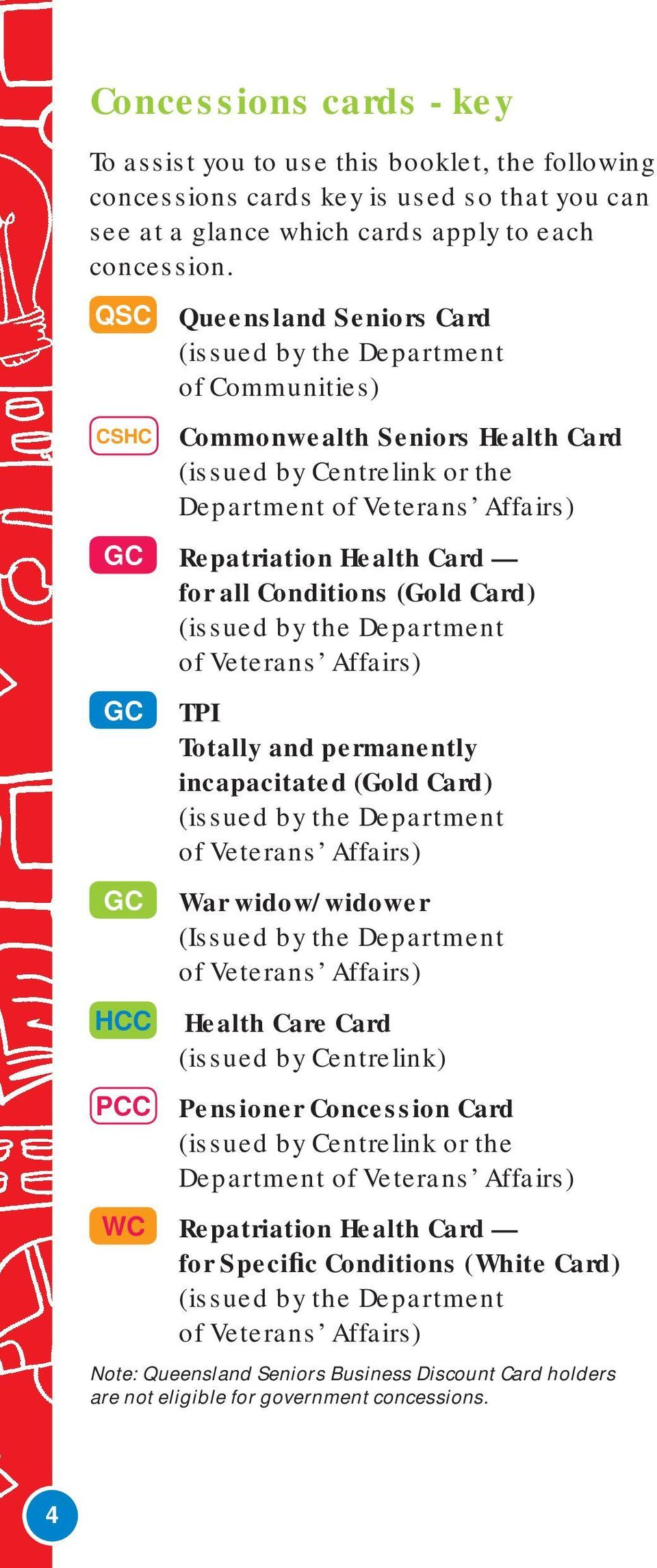 for all Conditions (Gold Card) (issued by the Department of Veterans Affairs) GC TPI Totally and permanently incapacitated (Gold Card) (issued by the Department of Veterans Affairs) GC War