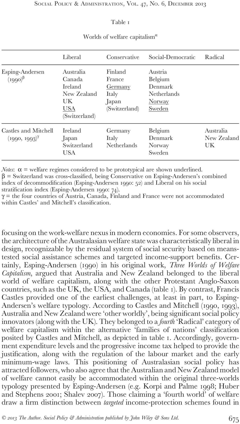 Australia New Zealand UK Notes: α = welfare regimes considered to be prototypical are shown underlined.