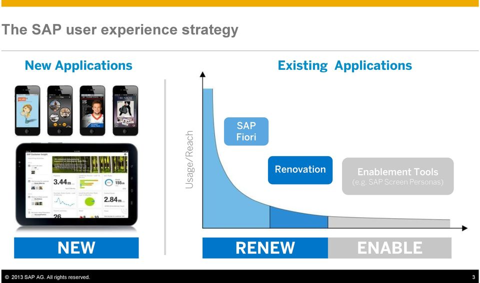 Renovation Specific Enablement customer Tools value use (e.g.
