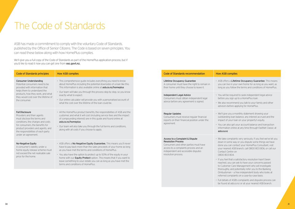 We ll give you a full copy of the Code of Standards as part of the HomePlus application process, but if you d like to read it now you can get one from osc.govt.nz.