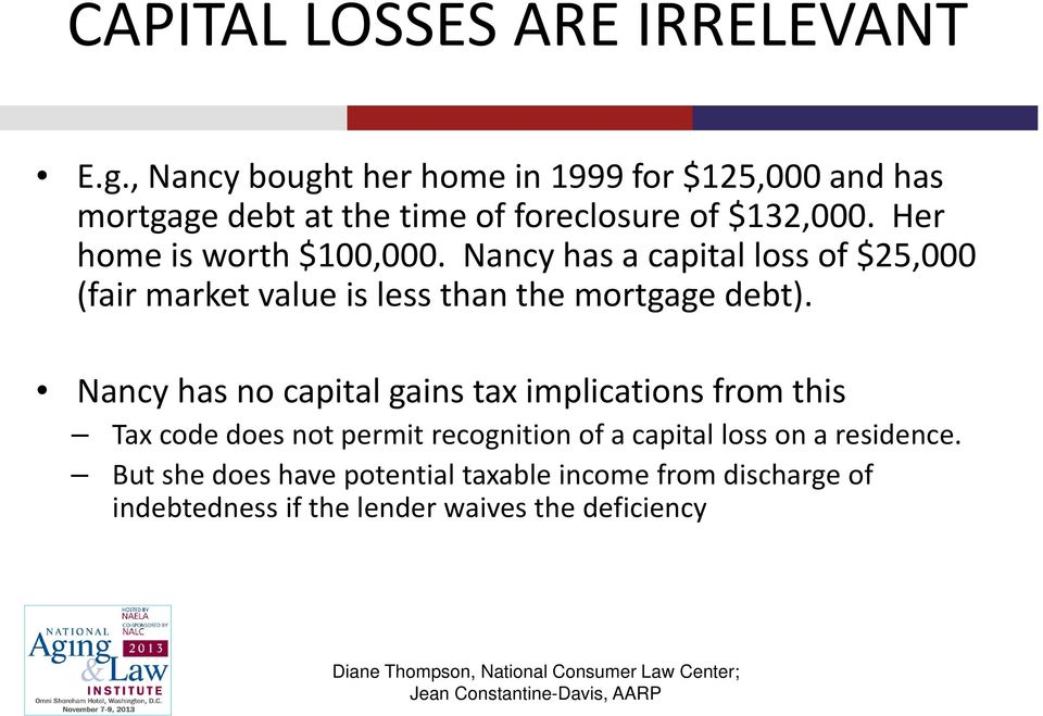 Her home is worth $100,000. Nancy has a capital loss of $25,000 (fair market value is less than the mortgage debt).