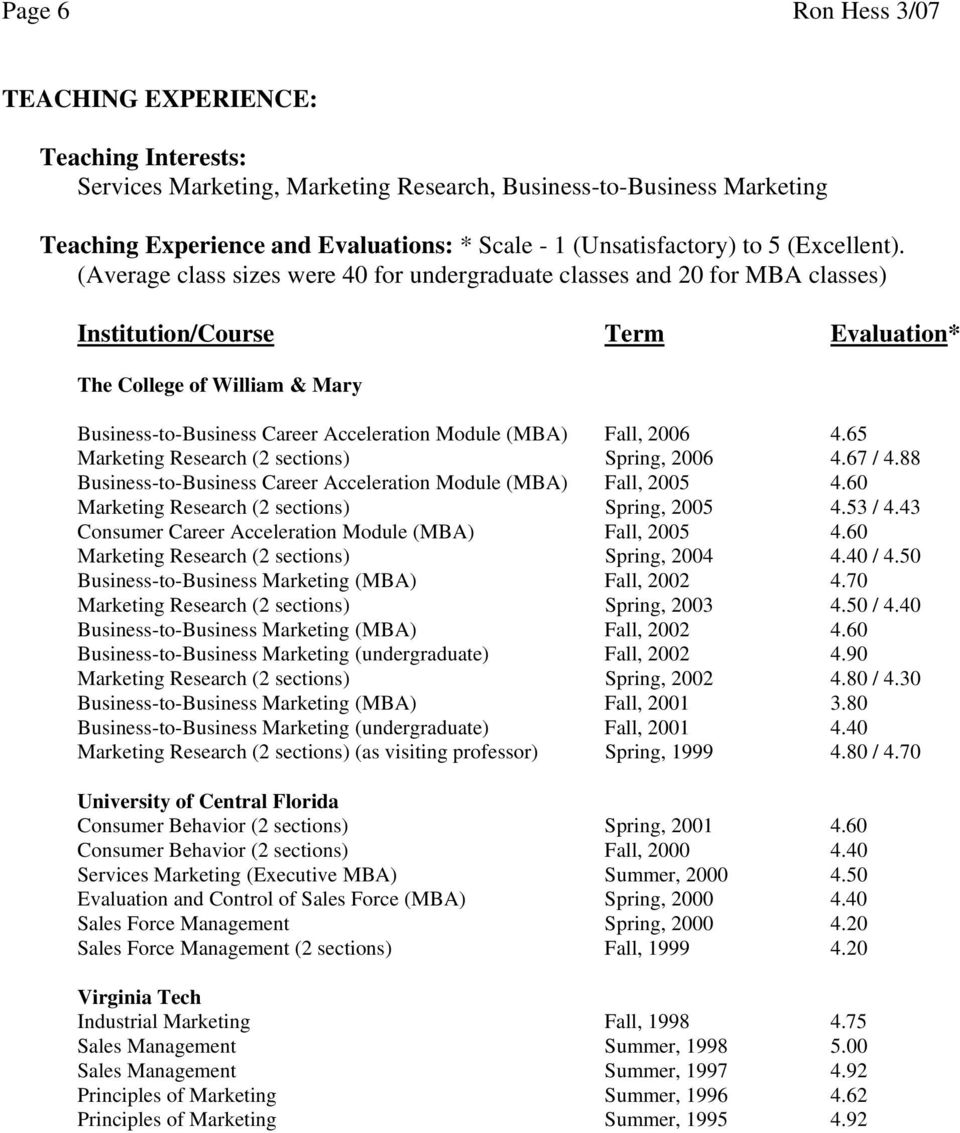 (Average class sizes were 40 for undergraduate classes and 20 for MBA classes) Institution/Course Term Evaluation* The College of William & Mary Business-to-Business Career Acceleration Module (MBA)