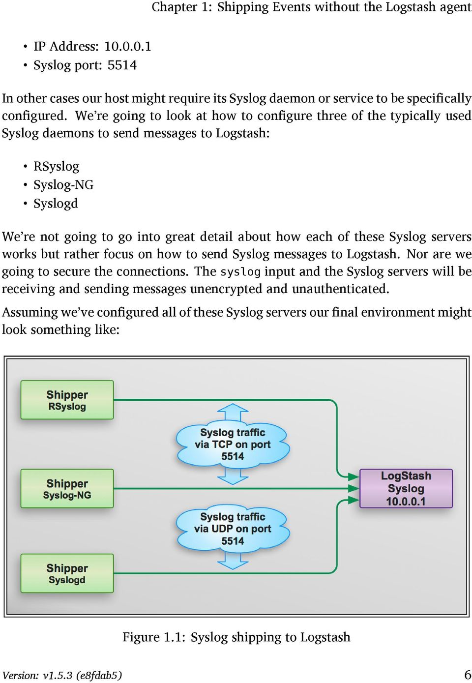 how each of these Syslog servers works but rather focus on how to send Syslog messages to Logstash. Nor are we going to secure the connections.