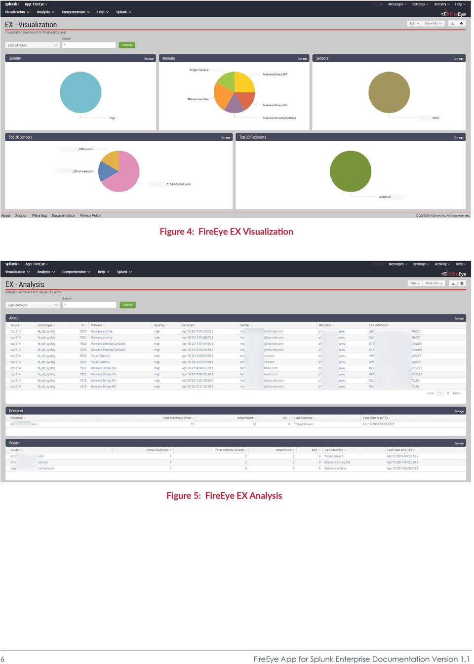 EX Analysis 6 FireEye App for
