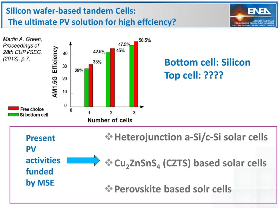 Bottom cell: Silicon Top cell:?