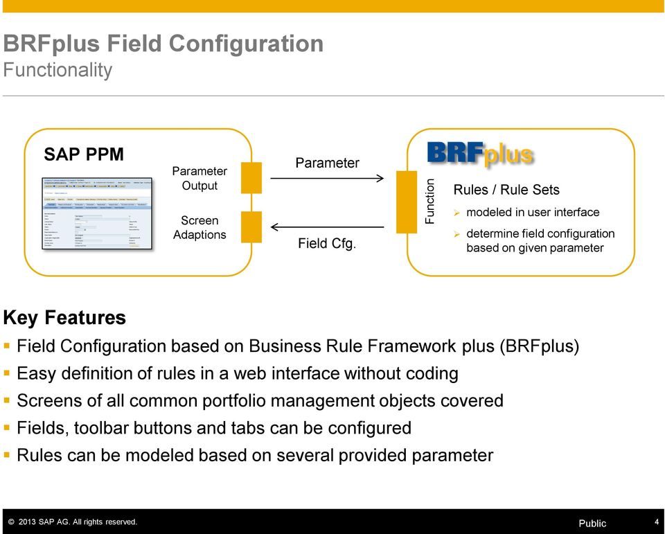 Business Rule Framework plus (BRFplus) Easy definition of rules in a web interface without coding Screens of all common portfolio