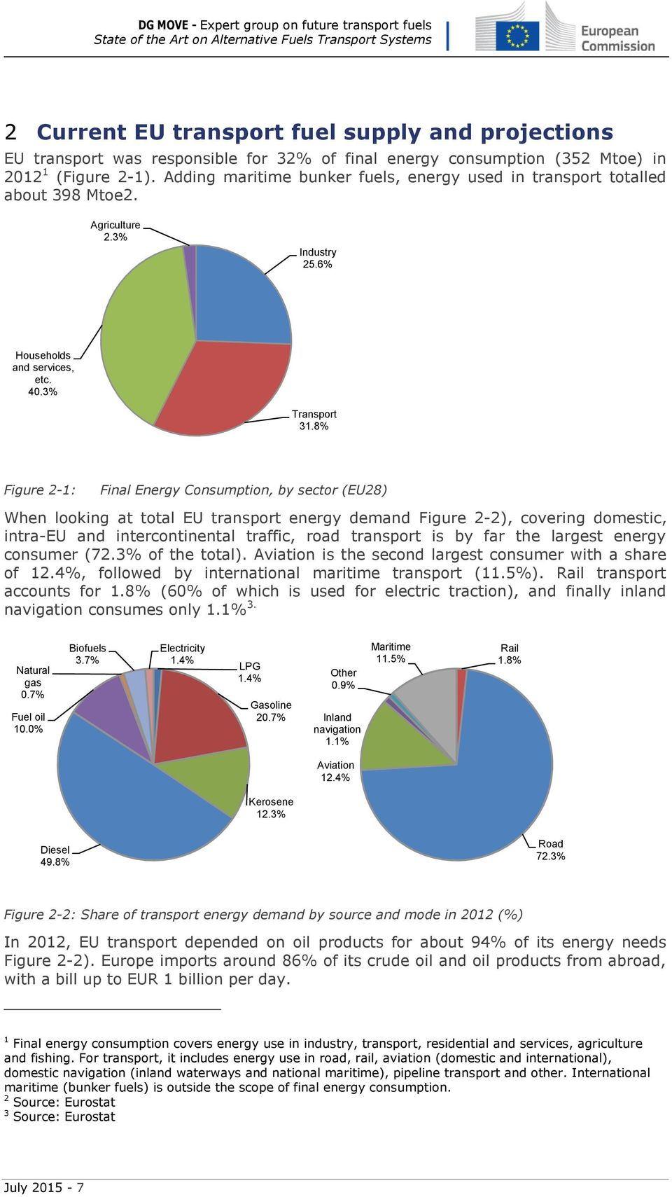 8% Figure 2-1: Final Energy Consumption, by sector (EU28) When looking at total EU transport energy demand Figure 2-2), covering domestic, intra-eu and intercontinental traffic, road transport is by