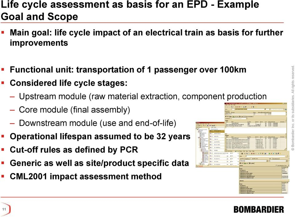 material extraction, component production Core module (final assembly) Downstream module (use and end-of-life) Operational lifespan