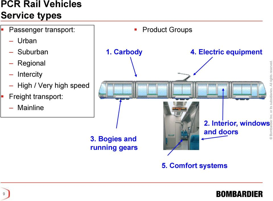 transport: Mainline 1. Carbody Product Groups 4.