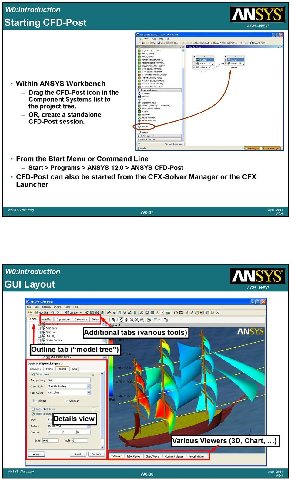 ANSYS 120 > ANSYS CFD-Post CFD-Post can also be started from the CFX-Solver Manager or the CFX Launcher W0-37