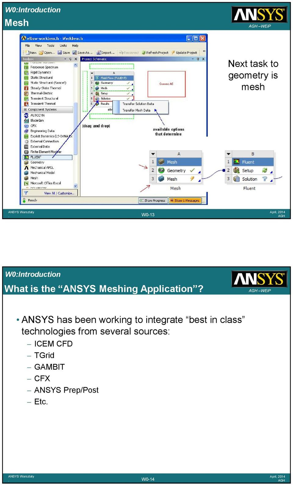 WEiP ANSYS has been working to integrate best in class
