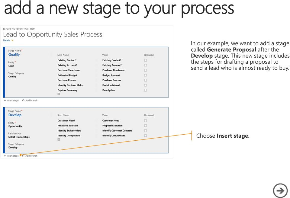 This new stage includes the steps for drafting a