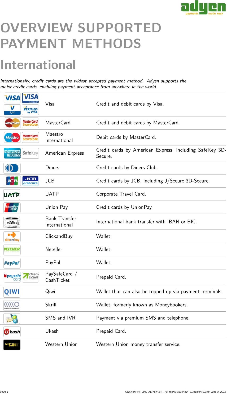 MasterCard Maestro International American Express Diners JCB UATP Union Pay International ClickandBuy Neteller PayPal PaySafeCard / CashTicket Qiwi Skrill SMS and IVR Ukash Western Union Credit and
