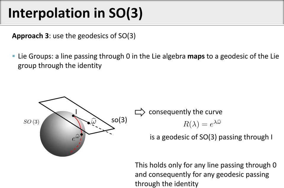 so(3) consequently the curve is a geodesic of SO(3) passing through I This holds only