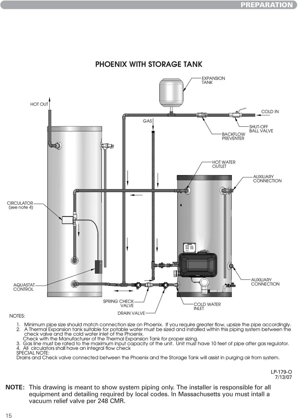 A Thermal Expansion tank suitable for potable water must be sized and installed within this piping system between the check valve and the cold water inlet of the Phoenix.