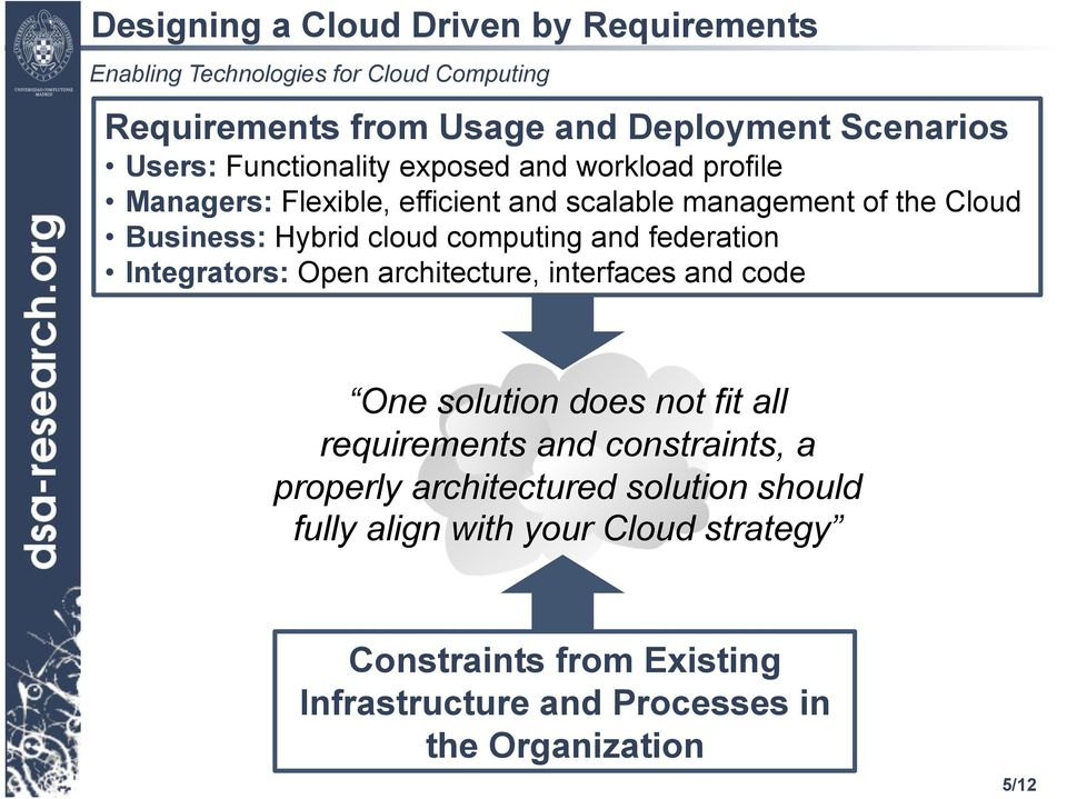 federation Integrators: Open architecture, interfaces and code One solution does not fit all requirements and constraints, a