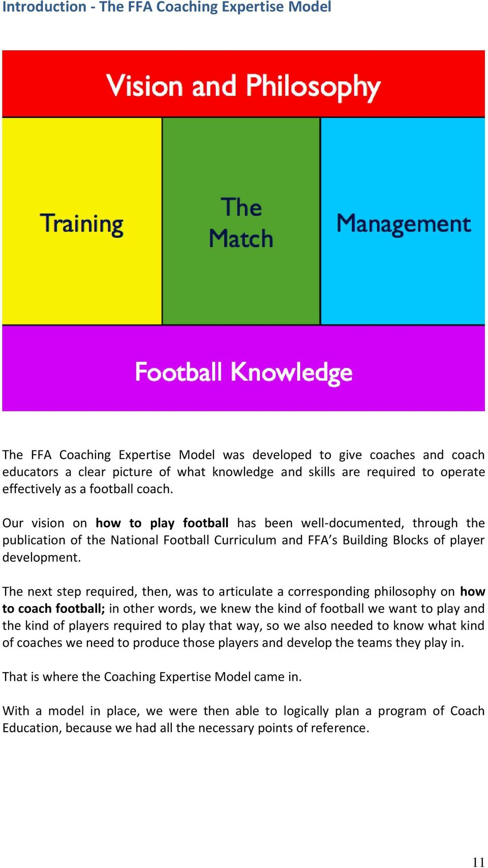 Our vision on how to play football has been well-documented, through the publication of the National Football Curriculum and FFA s Building Blocks of player development.