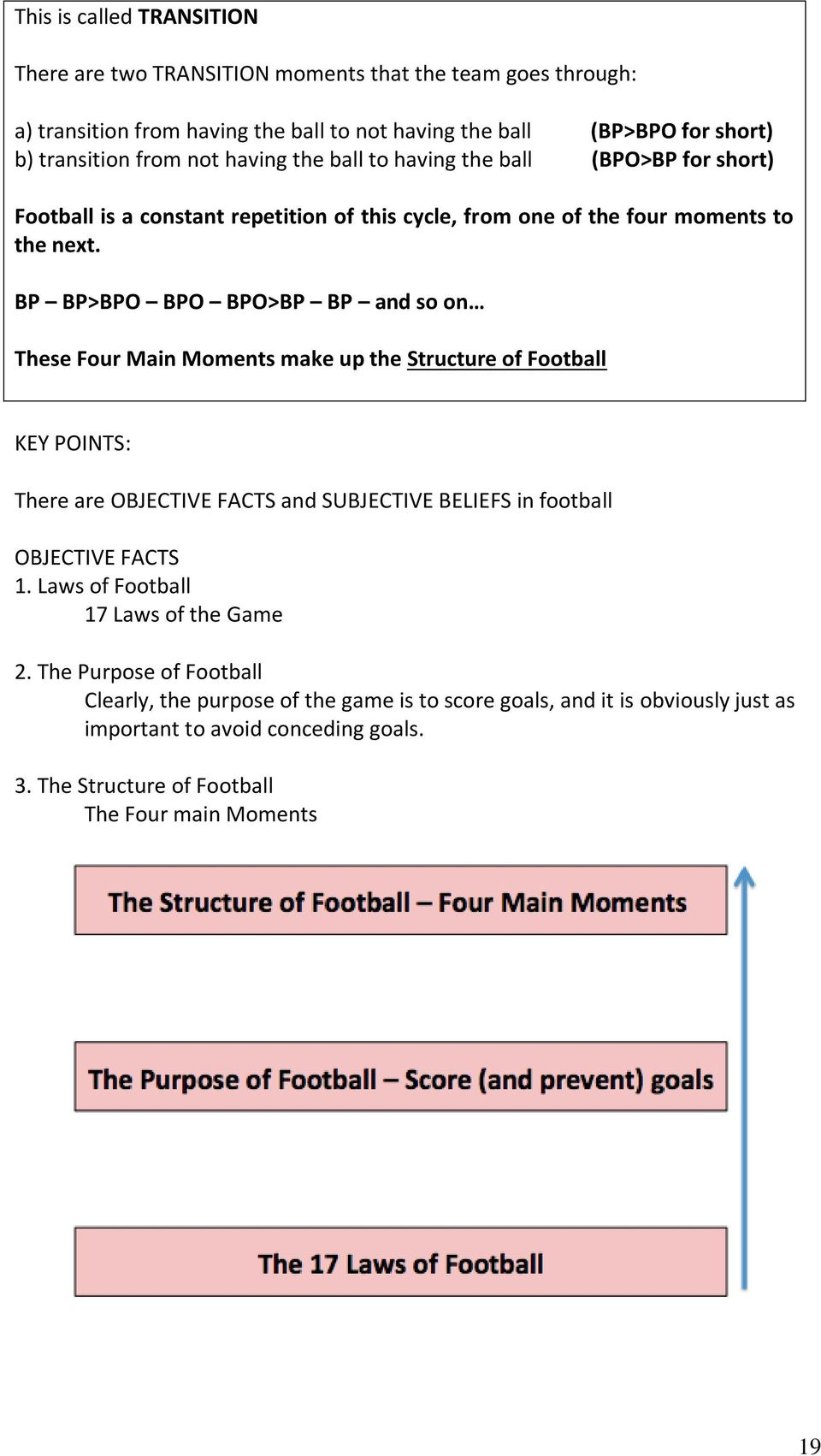 BP BP>BPO BPO BPO>BP BP and so on These Four Main Moments make up the Structure of Football KEY POINTS: There are OBJECTIVE FACTS and SUBJECTIVE BELIEFS in football OBJECTIVE FACTS 1.