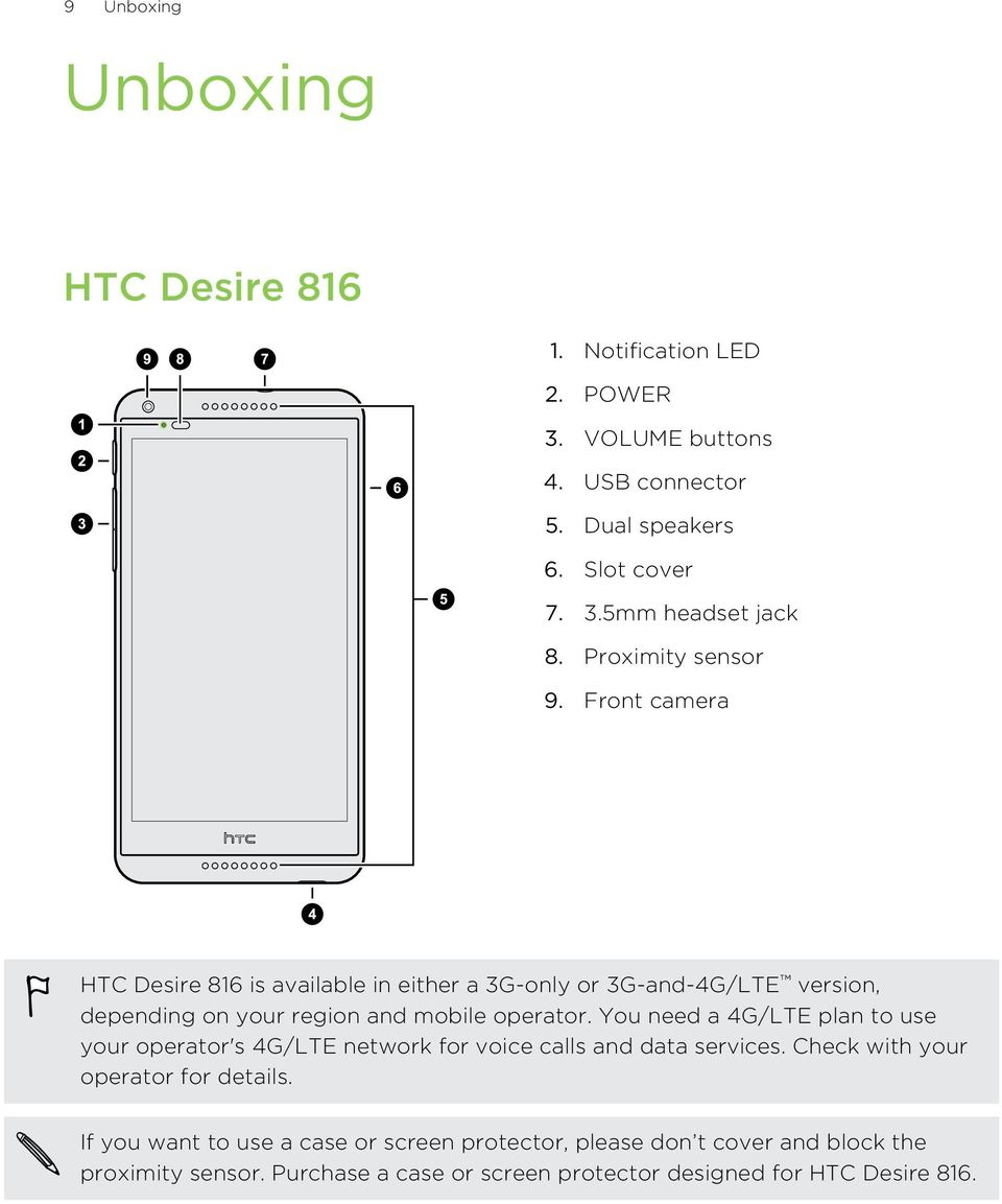 Front camera HTC Desire 816 is available in either a 3G-only or 3G-and-4G/LTE version, depending on your region and mobile operator.