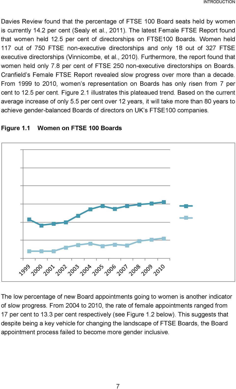 Furthermore, the report found that women held only 7.8 per cent of FTSE 250 non-executive directorships on Boards. Cranfield s Female FTSE Report revealed slow progress over more than a decade.