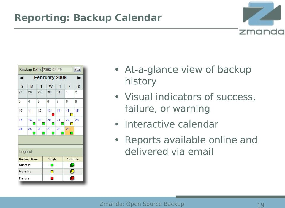 failure, or warning Interactive calendar Reports