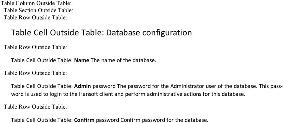 Table Row Outside Table: Table Cell Outside Table: Admin password The password for the Administrator user of the database.