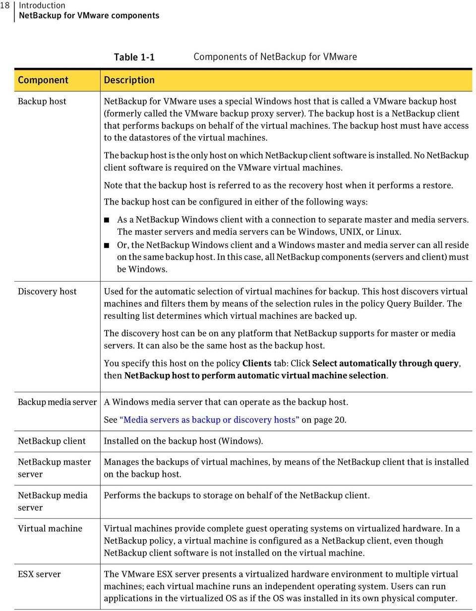 The backup host must have access to the datastores of the virtual machines. The backup host is the only host on which NetBackup client software is installed.