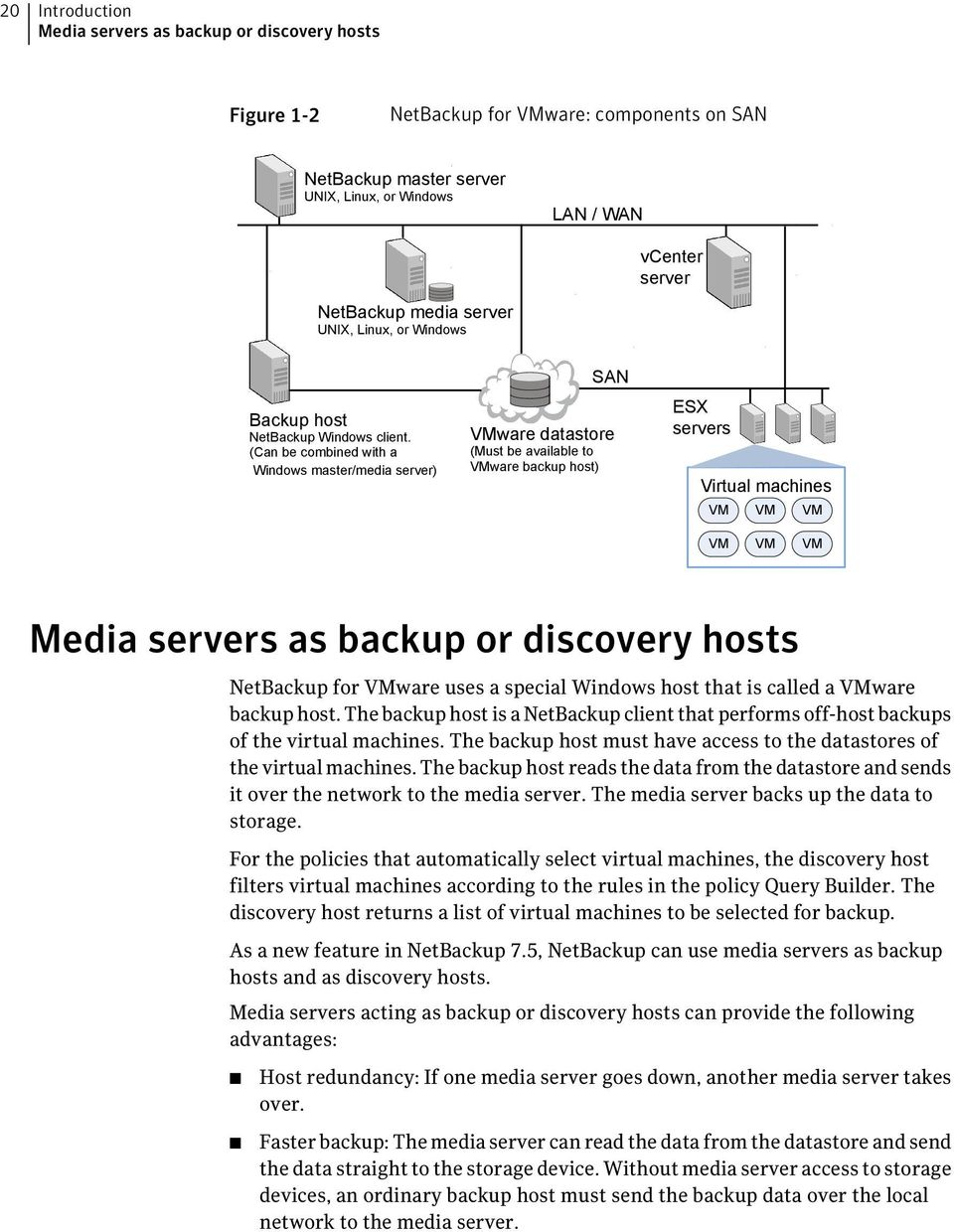 (Can be combined with a Windows master/media server) SAN VMware datastore (Must be available to VMware backup host) ESX servers Virtual machines VM VM VM VM VM VM Media servers as backup or discovery