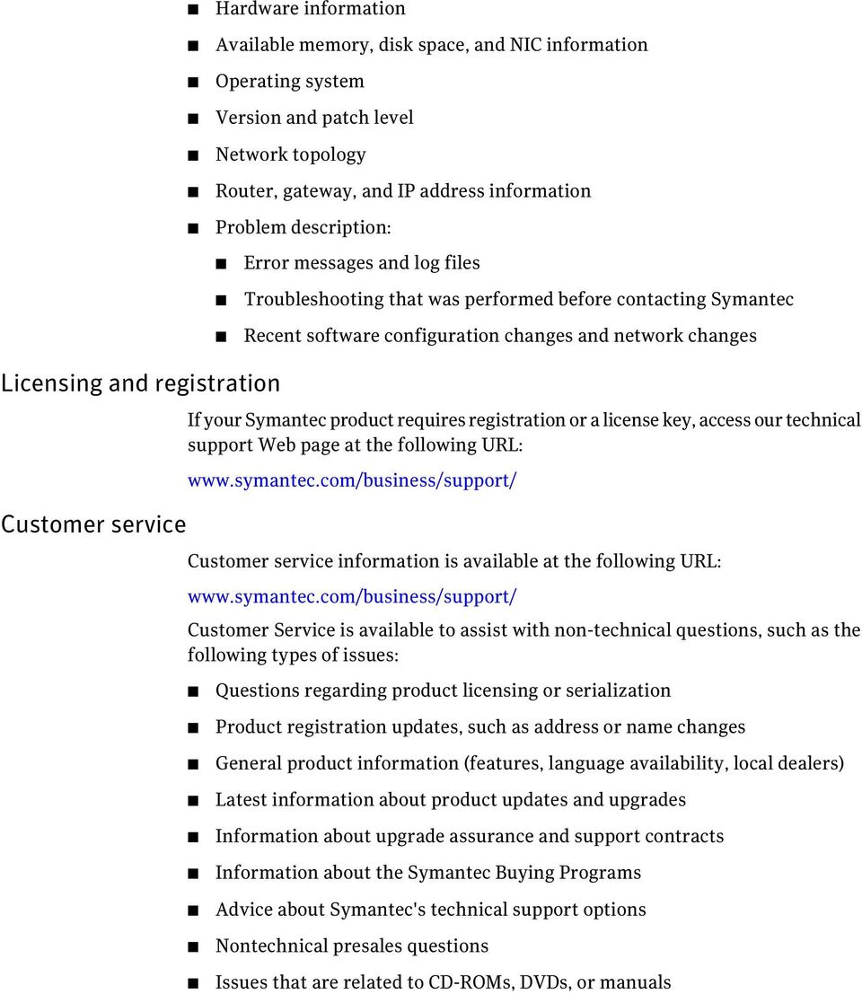 Symantec product requires registration or a license key, access our technical support Web page at the following URL: www.symantec.