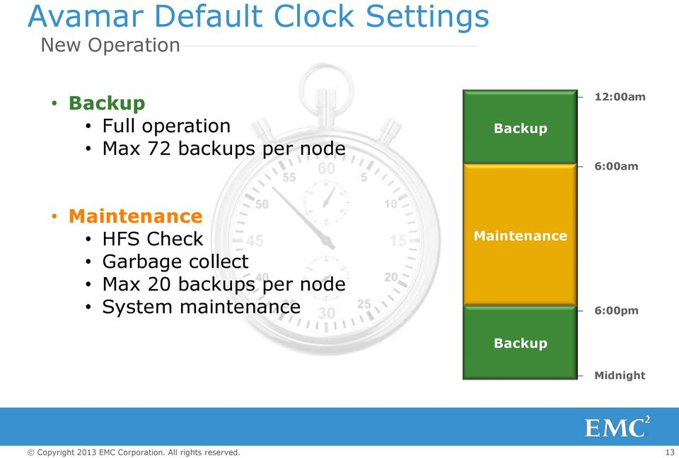 Maintenance HFS Check Garbage collect Max 20 backups per