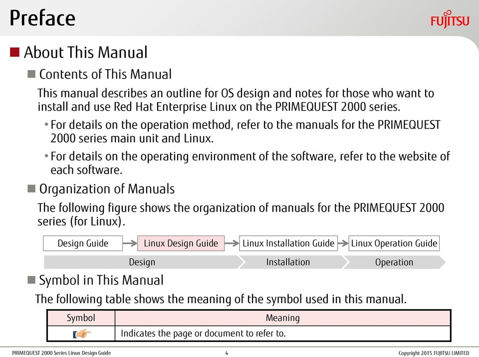 For details on the operating environment of the software, refer to the website of each software.