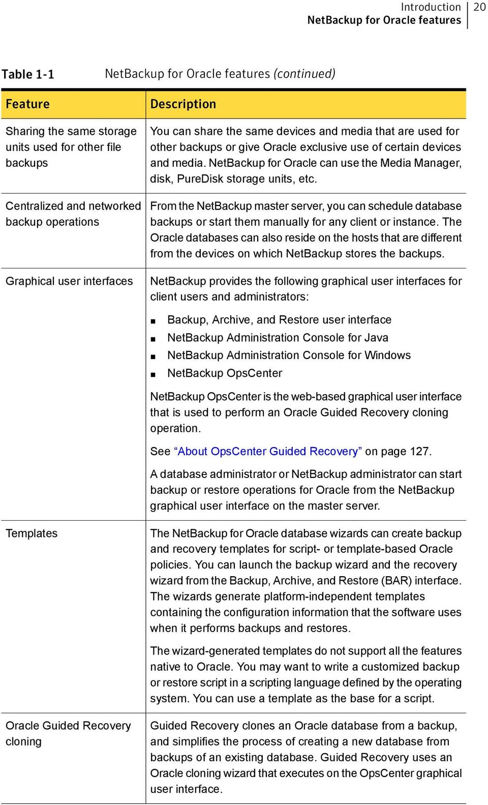 NetBackup for Oracle can use the Media Manager, disk, PureDisk storage units, etc.