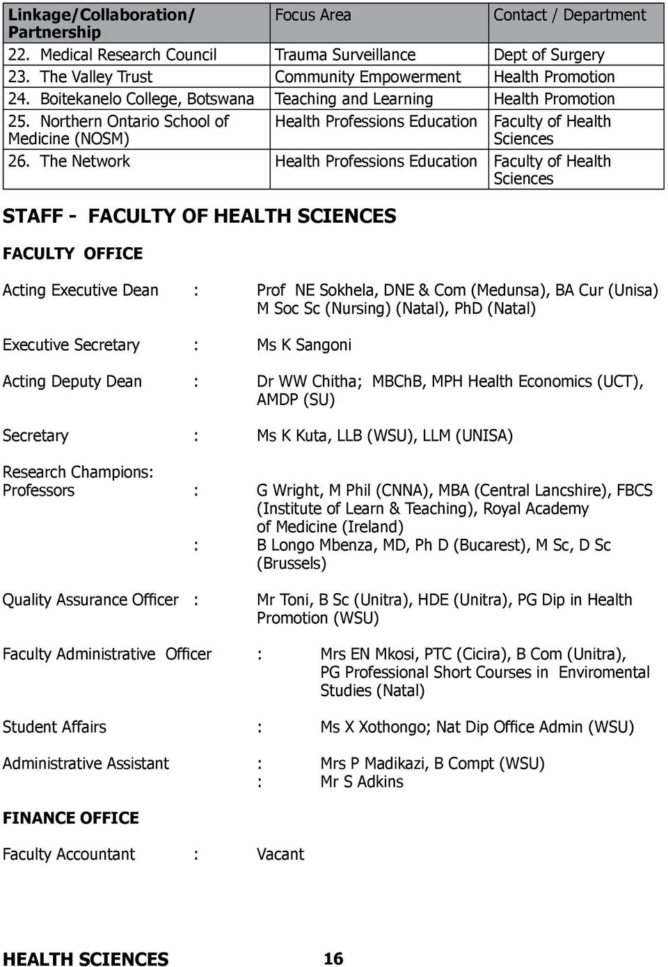 The Network Health Professions Education Faculty of Health Sciences STAFF - FACULTY OF HEALTH SCIENCES FACULTY OFFICE Acting Executive Dean : Prof NE Sokhela, DNE & Com (Medunsa), BA Cur (Unisa) M