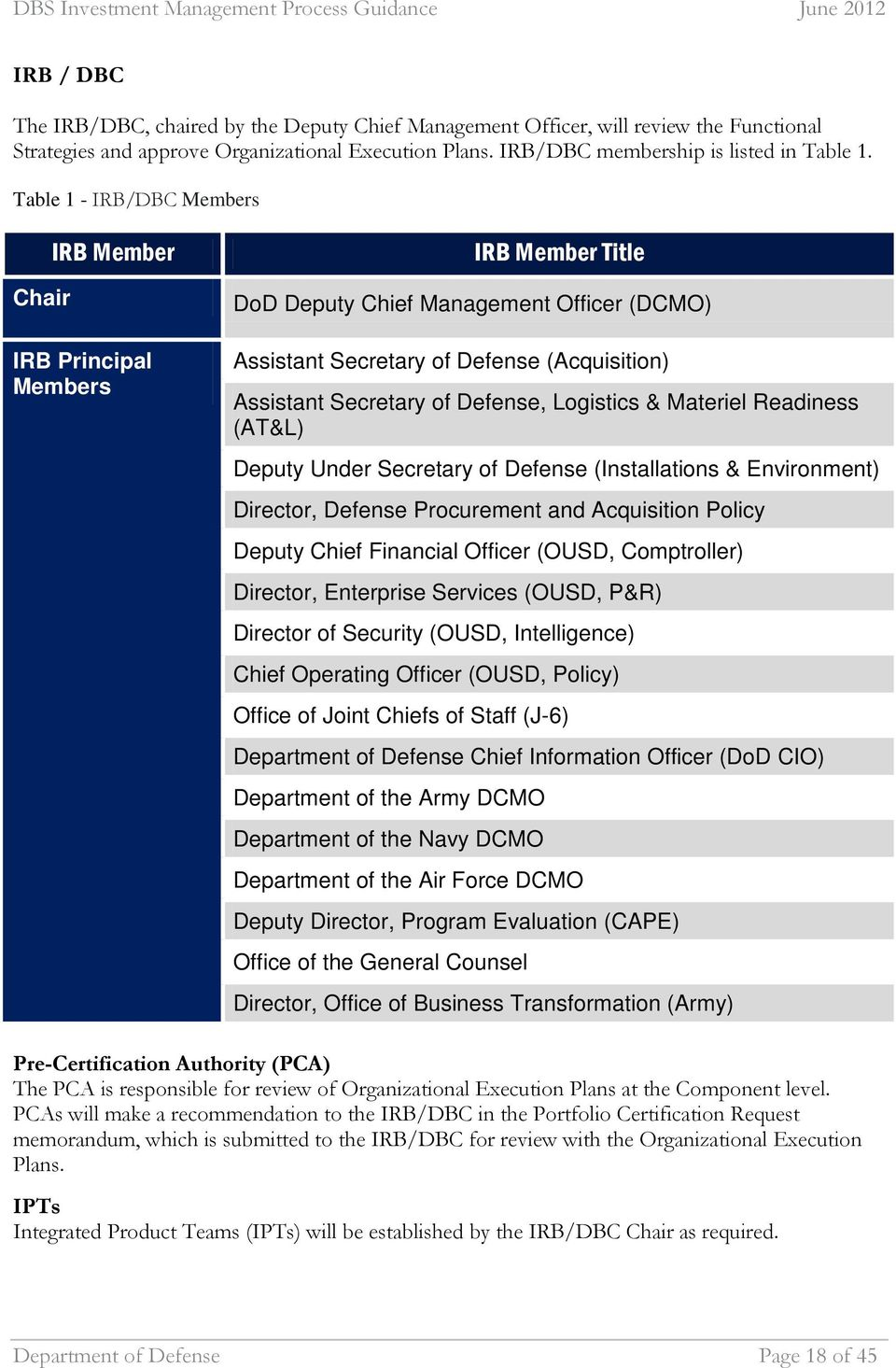 Defense, Logistics & Materiel Readiness (AT&L) Deputy Under Secretary of Defense (Installations & Environment) Director, Defense Procurement and Acquisition Policy Deputy Chief Financial Officer