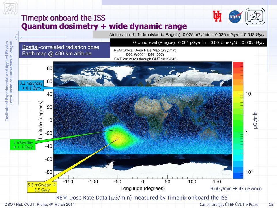 013 Gy/y Spatial-correlated radiation dose Earth map @ 400 km altitude Ground level (Prague): 0,001 µgy/min = 0.0015 mgy/d = 0.