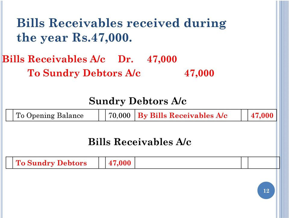 47,000 To Sundry Debtors A/c 47,000 Sundry Debtors A/c To