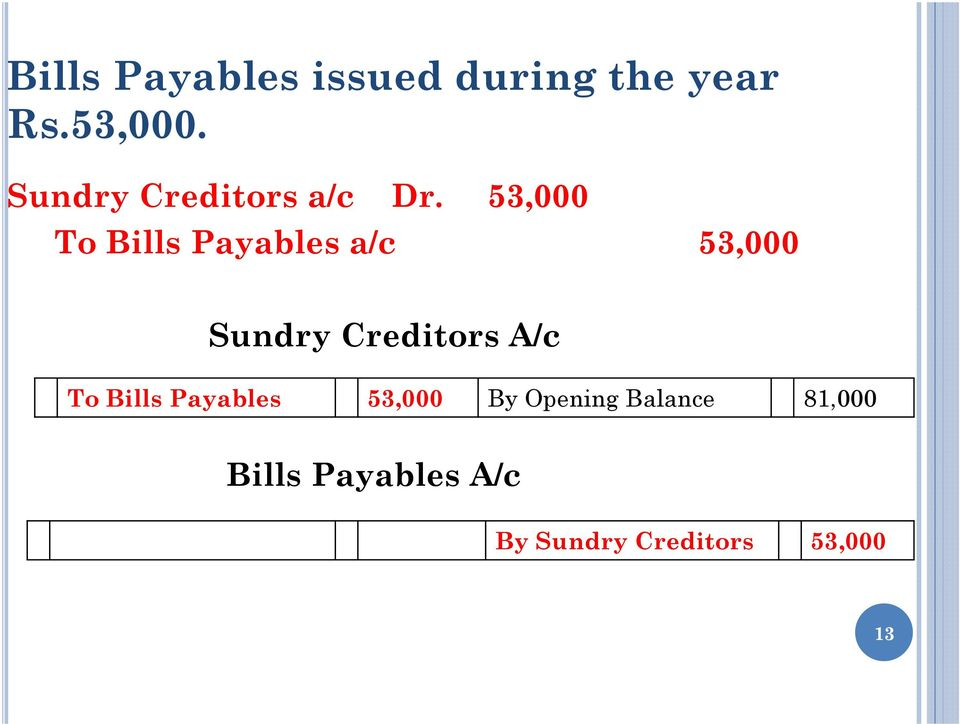 53,000 To Bills Payables a/c 53,000 Sundry Creditors A/c