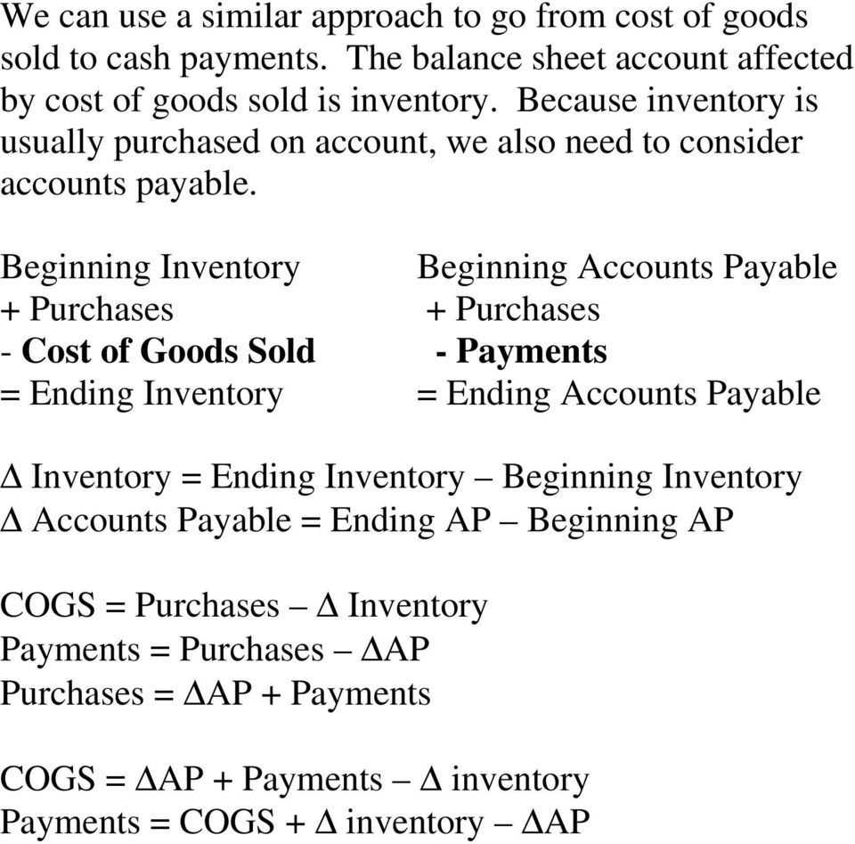 Beginning Inventory Beginning Accounts Payable + Purchases + Purchases - Cost of Goods Sold - Payments = Ending Inventory = Ending Accounts Payable