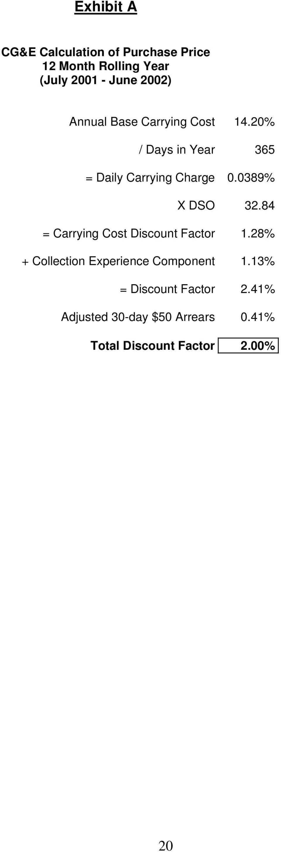 0389% X DSO 32.84 = Carrying Cost Discount Factor 1.