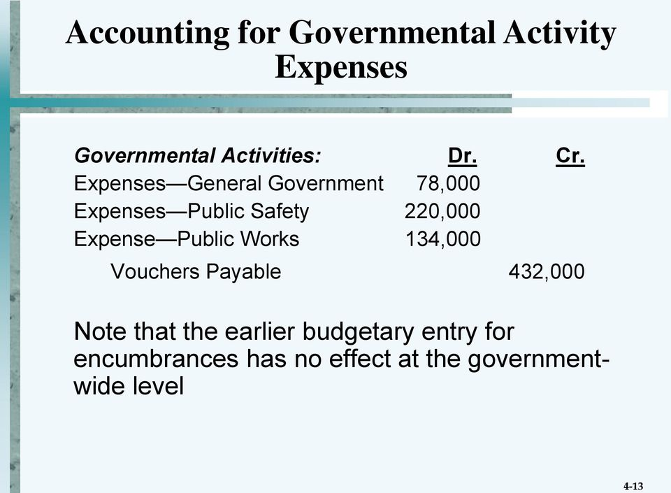 Expenses General Government 78,000 Expenses Public Safety 220,000 Expense
