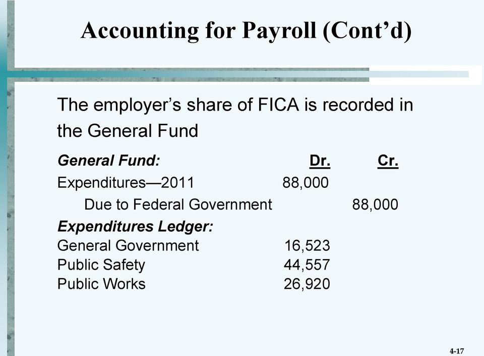 Expenditures 2011 88,000 Due to Federal Government 88,000