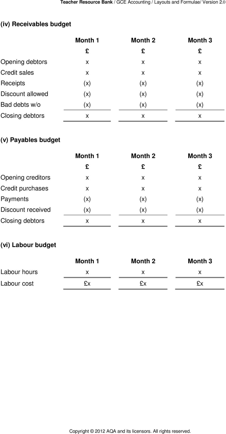 budget Opening creditors x x x Credit purchases x x x Payments (x) (x) (x) Discount