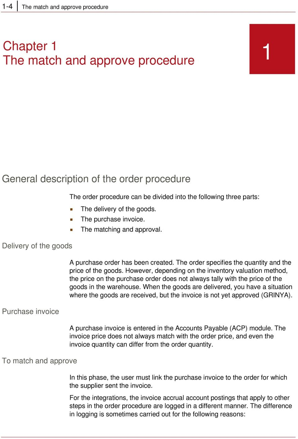 The order specifies the quantity and the price of the goods.