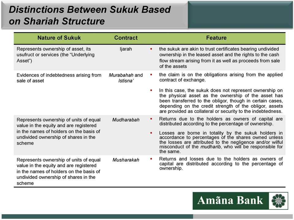 equal value in the equity and are registered in the names f hlders n the basis f undivided wnership f shares in the scheme Ijarah the sukuk are akin t trust certificates bearing undivided wnership in