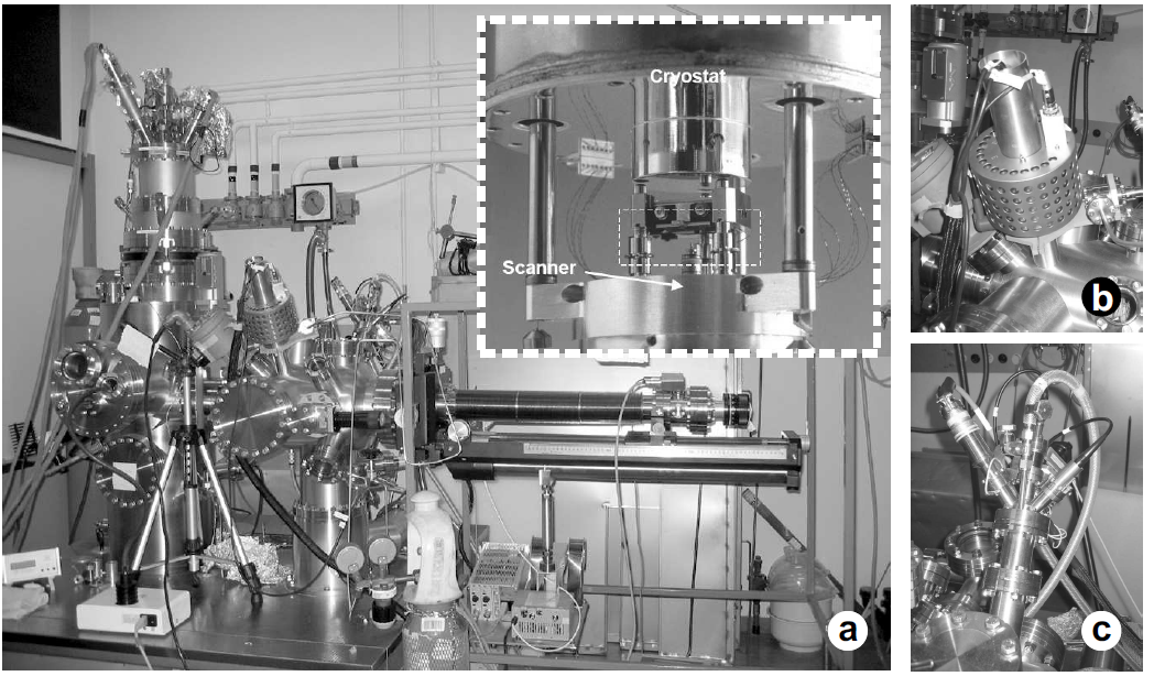 2.3 Experimental setups Figure 2.7.: (a) The low-temperature ultra-high vacuum STM setup, consisting of the STM measurement chamber and the preparation chamber.