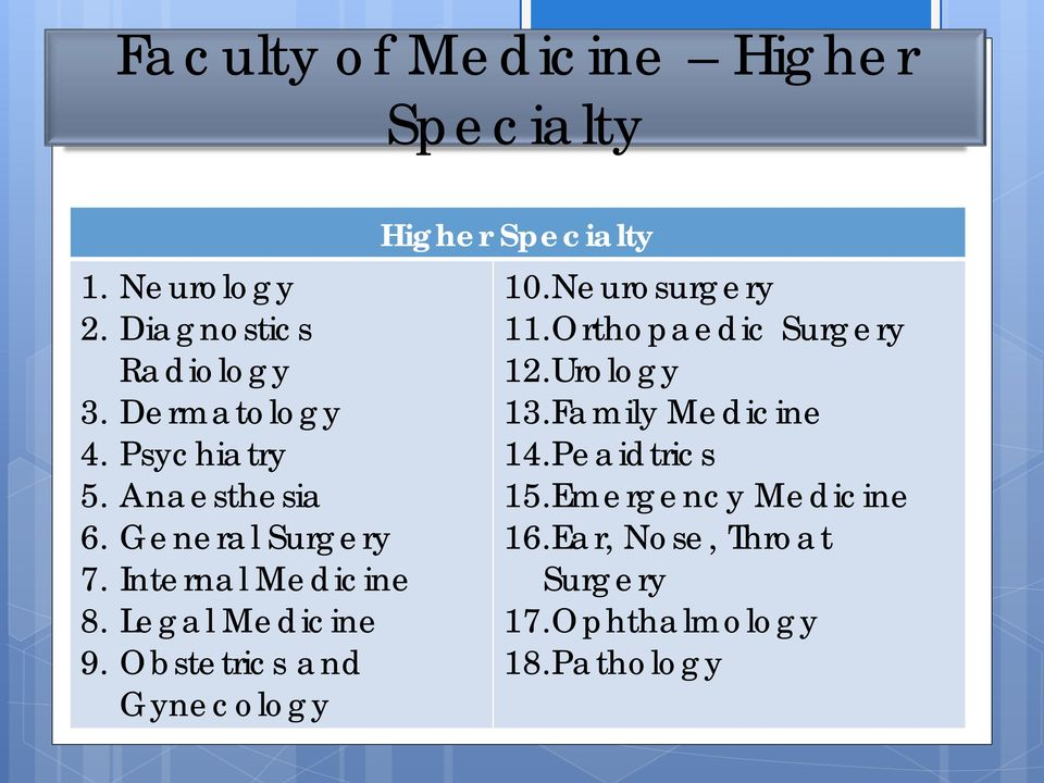 Obstetrics and Gynecology Higher Specialty 10.Neurosurgery 11.Orthopaedic Surgery 12.Urology 13.