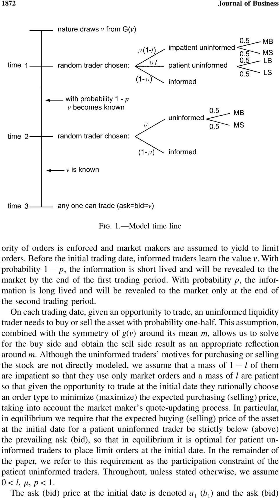 With probability p, the information is long lived and will be revealed to the market only at the end of the second trading period.