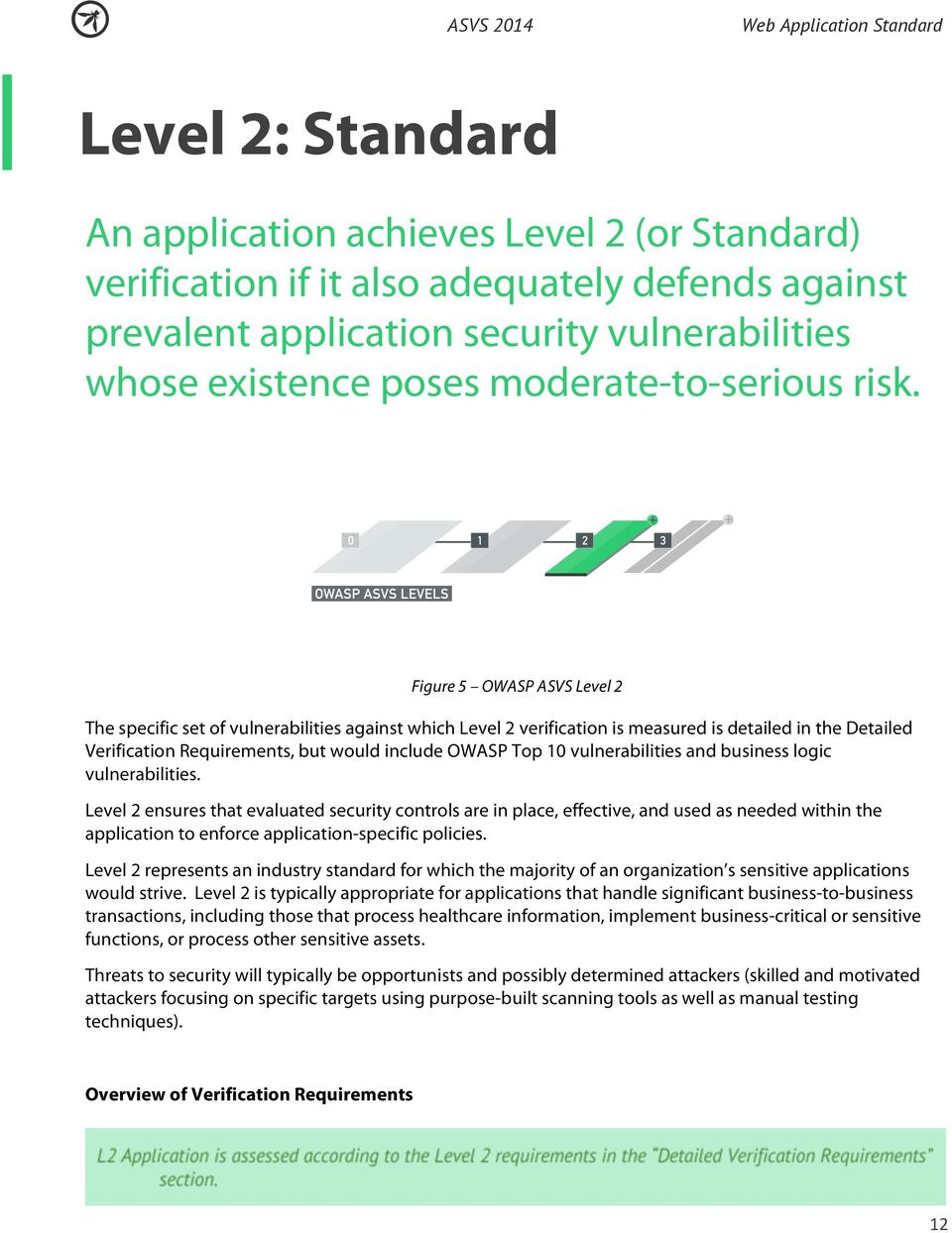 Figure 5 OWASP ASVS Level 2 The specific set of vulnerabilities against which Level 2 verification is measured is detailed in the Detailed Verification Requirements, but would include OWASP Top 10