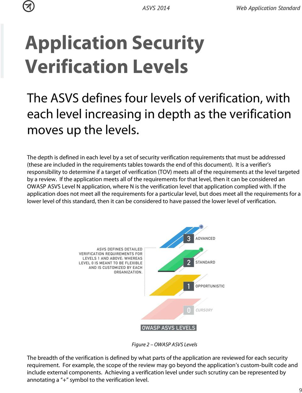 It is a verifier s responsibility to determine if a target of verification (TOV) meets all of the requirements at the level targeted by a review.